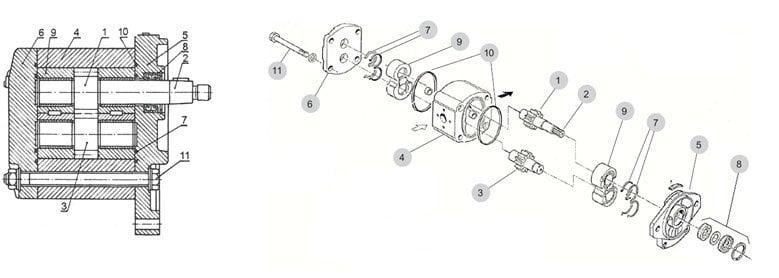 budowa_pompy_hydraulicznej